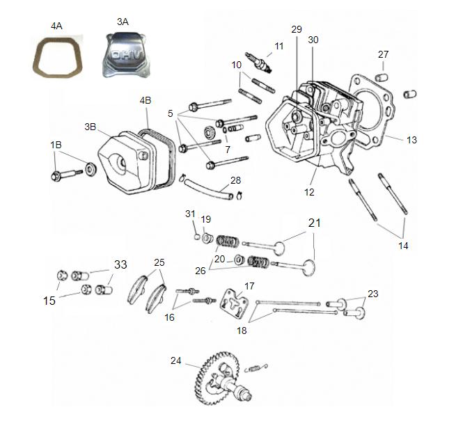 Cabeçote Motor Gasolina B4T 5.5/6,5